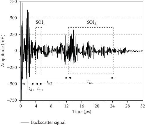 A Combined Ultrasonic Backscatter Parameter for Bone Status Evaluation in Neonates.